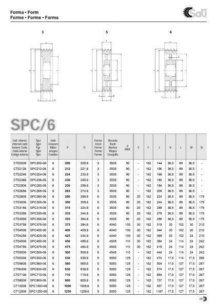 Roata de curea SPA 063/2 BC1008 28