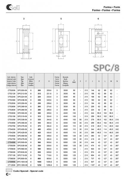 Roata de curea SPA 063/2 BC1008 29