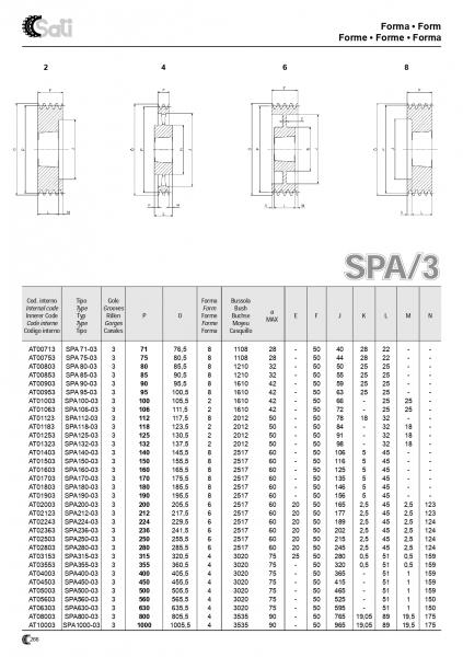 Roata de curea SPA 063/2 BC1008 13