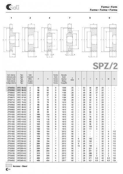 Roata de curea SPA 063/2 BC1008 5