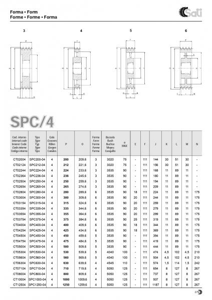 Roata de curea SPA 063/2 BC1008 26