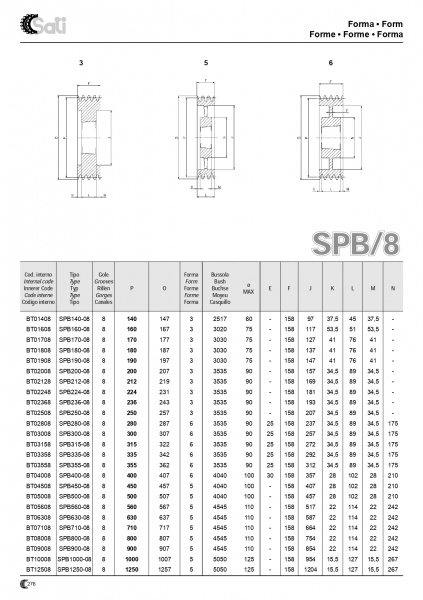 Roata de curea SPA 063/2 BC1008 23