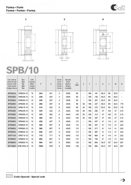 Roata de curea SPA 063/2 BC1008 24