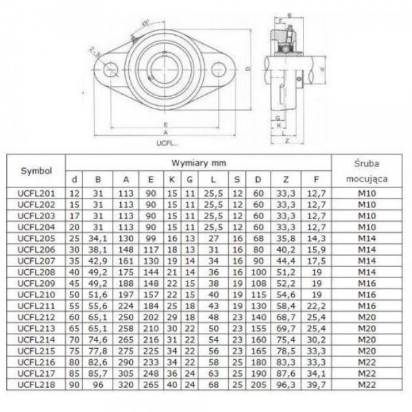 Rulment cu lagar UCFL 205 KBS/Craft/MBY/SRBF UCFL205 1