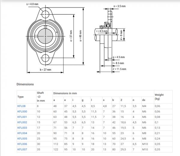 Rulment KFL 08 8 mm oscilant 1