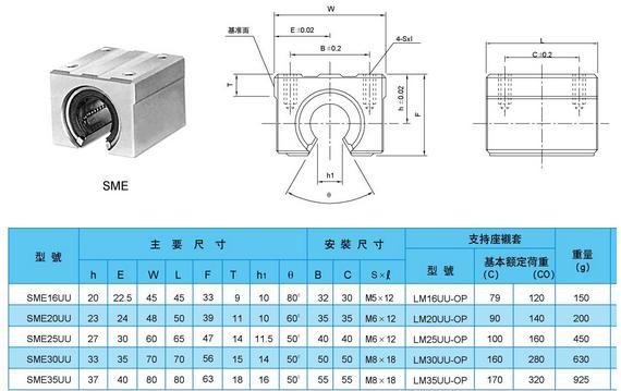 Rulment liniar SBR25UU SME25UU [1]