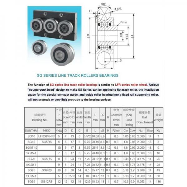 Rulment U SG15 5X17X8 ax 6 mm 1