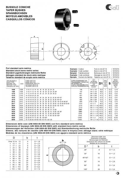 Cuplaj bucsa elastica (produs cu optiuni multiple) [2]