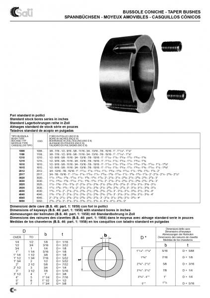 Cuplaj bucsa elastica (produs cu optiuni multiple) [3]
