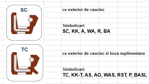 Simering 15x24x7 KK 1