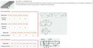 Curea Inchisa HTD 3M 5M 8M diferite dimensiuni (produs cu optiuni multiple)1