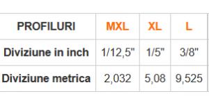 Curea Inchisa XL MXL L (produs cu optiuni multiple)1