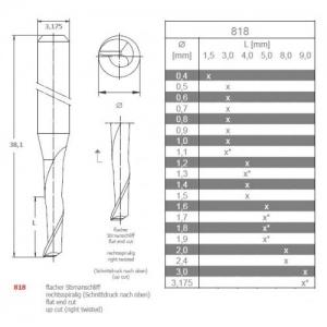 Freza cu un dinte 818 2mm [1]