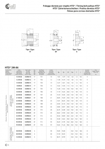 Fulie HTD 3M 5M 8M Diferite optiuni1