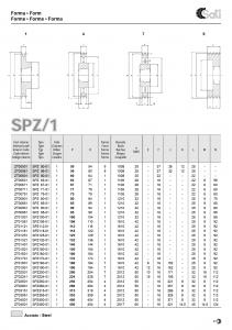 Roata de curea SPA 063/2 BC10084