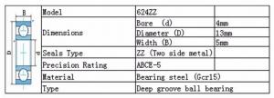 Rulment 4x13x5mm 624zz [1]