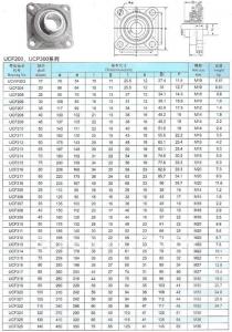 Rulment cu lagar UCF 205 KBSCraft/MBY/SRBF UCFL205 [1]