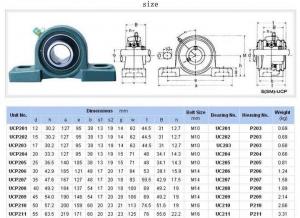 Rulment cu lagar Ucp 206 KBS/CRAFT/MBY/SRBF UCP2061