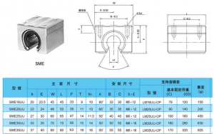 Rulment liniar SBR30UU SME30UU1