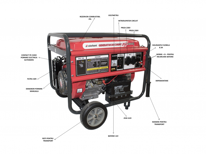 Generator pe Benzina Elefant ZH 6500E, Monofazat, 5,5 kW, 230 V, 1 Cilindru, 4 timpi, Racire cu aer, Pornire electrica [2]