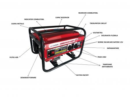 Generator pe Benzina Elefant ZH 3500, 7CP Monofazat, 2.8 kW, 230 V, 1 Cilindru, 4 timpi, Racire cu aer [3]