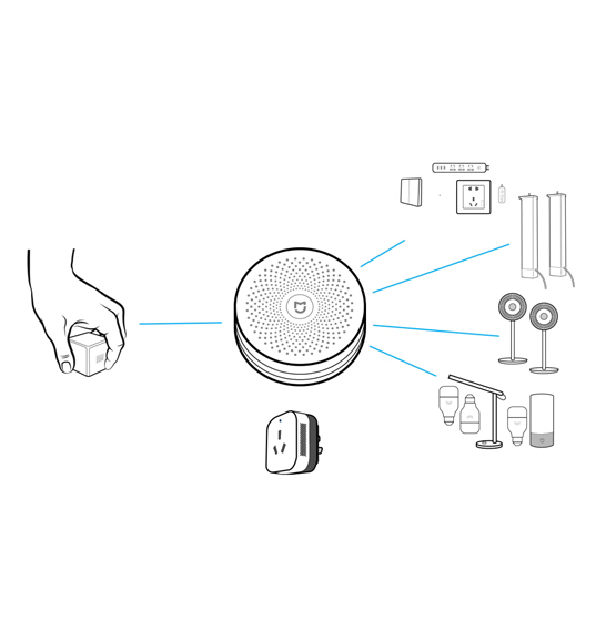 Cub smart home Aqara, 6 moduri de control, accelerometru, giroscop, ZigBee 1