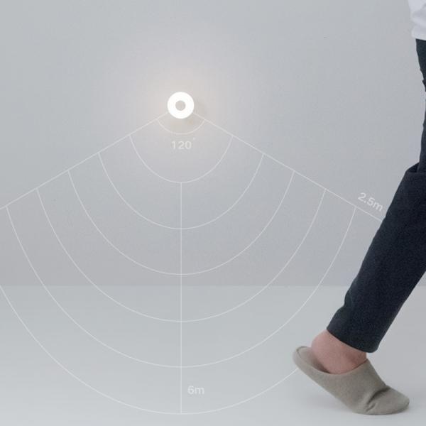 Lampa de noapte Xiaomi gen a 2-a, senzor IR, fotosensibila, 3-25lm, 2800k, ajustabila 360°, baza magnetica 3