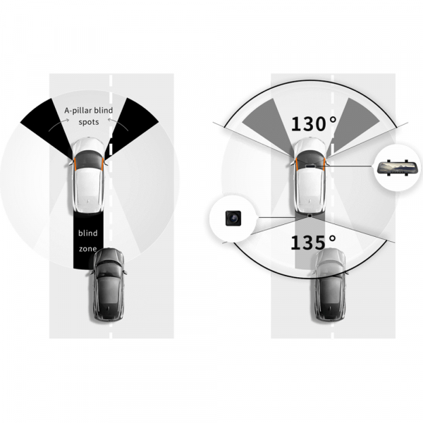 Oglinda retrovizoare cu camera 70mai, resigilata, Dash Cam Wide, 1080p, FOV 130°, varianta EU 2020 7