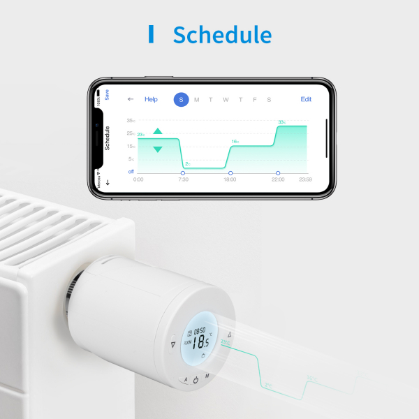 Starter kit Meross, robinet smart pentru calorifer cu termostat, hub inclus, compatibil  Alexa, Google Home, IFTTT, EU 3