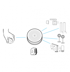 Cub smart home Aqara, 6 moduri de control, accelerometru, giroscop, ZigBee1