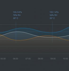 Senzor Aqara monitorizare umiditate, temperatura, presiune, ZigBee, pentru smart home Mi, Aqara4