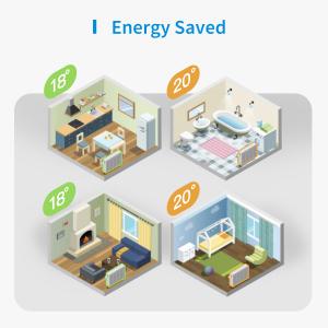 Starter kit Meross, robinet smart pentru calorifer cu termostat, hub inclus, compatibil  Alexa, Google Home, IFTTT, EU4