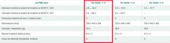 Centrala termica in condensatie, 26.4 kw incalzire, Vaillant ecoTEC plus VU 25CS/1-5 [5]