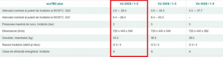 Centrala termica in condensatie, 37.7 kw incalzire, Vaillant ecoTEC plus VU 35CS/1-5 [5]
