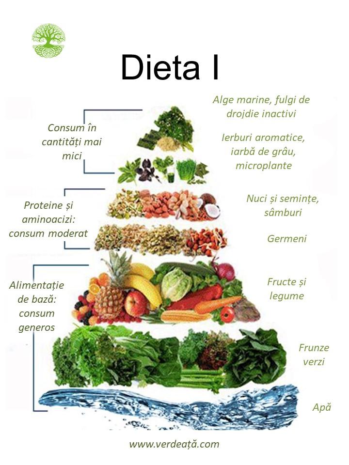 Slăbit rapid: 5 trucuri ca să mănânci verdeţuri şi să pierzi kilograme