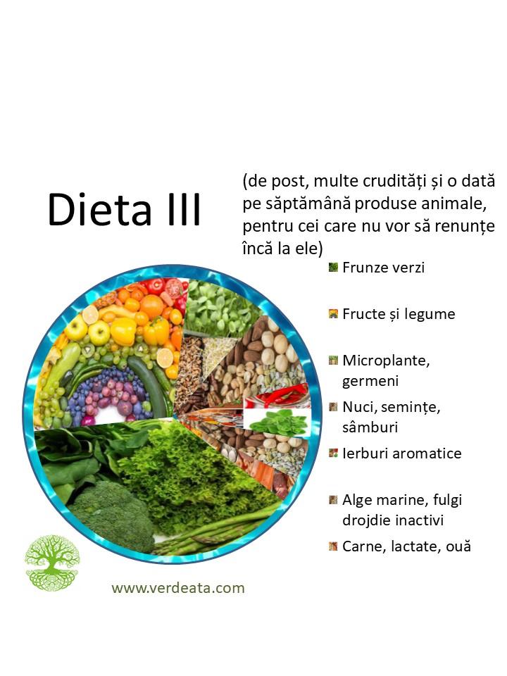 Dieta III - cel putin 50% cruda