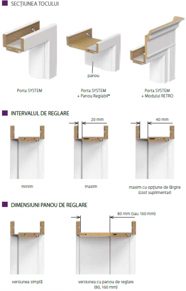 Pervaz Porta Doors de 80 mm cu reglare 4 cm 0