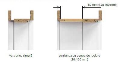Extensie toc Porta Doors 0