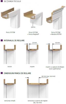 Pervaz Porta Doors de 80 mm cu reglare 4 cm0