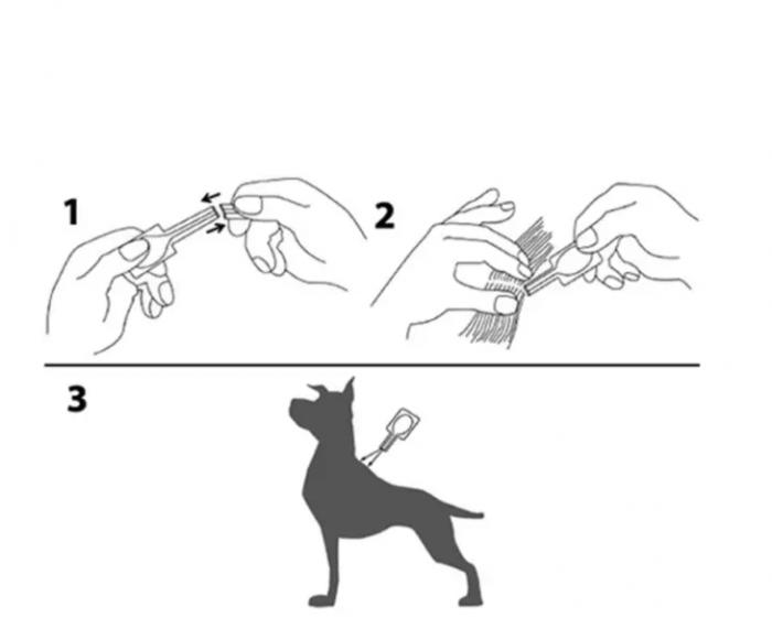 Dermoscent PYOspot Dog 10-20 kg 4 pipete 1