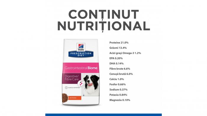 Hill's Prescription Diet Gastrointestinal Biome hrană pentru câini 10 kg 4