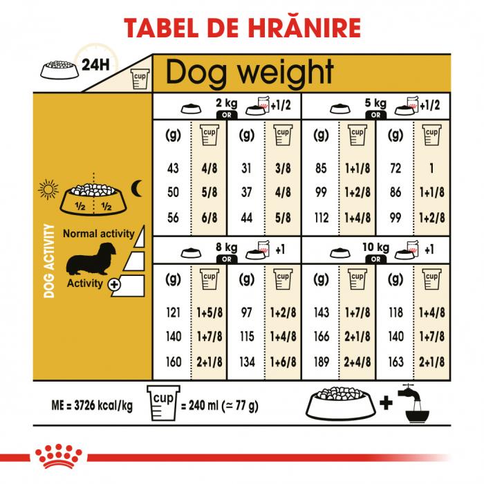 Royal Canin Dachshund Adult hrana uscata caine Teckel, 1.5 kg 5