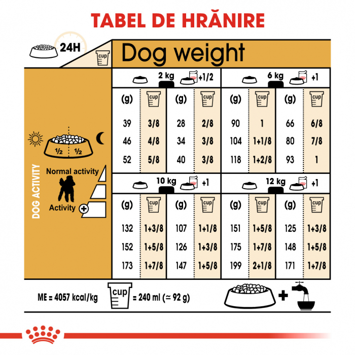 Royal Canin Poodle Adult hrana uscata caine, 1.5 kg 5
