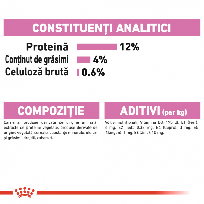 Royal Canin Kitten Instinctive In Jelly hrana umeda in aspic pentru pisica, 12 x 85 g 6