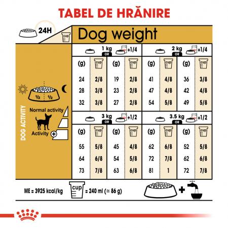 Royal Canin Chihuahua Adult hrana uscata caine, 1.5 kg5