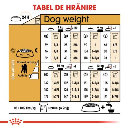 Royal Canin Poodle Adult hrana uscata caine, 1.5 kg5