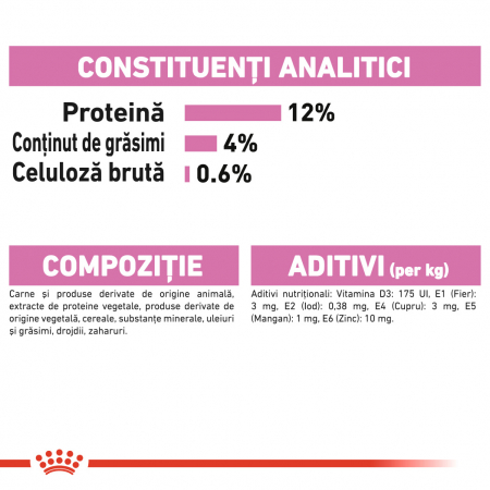 Royal Canin Kitten Instinctive In Jelly hrana umeda in aspic pentru pisica, 12 x 85 g6
