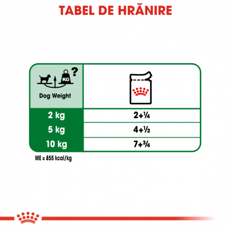 Royal Canin Mini Adult hrana umeda caine, 12 x 85 g6