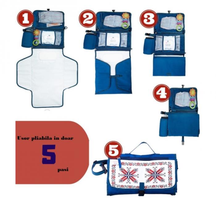 Geanta pentru infasat bebelusi, geanta organizator ideala pentru carucior-pentru schimbat scutece si infasat, cu buzunare incapatoare 1
