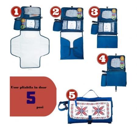 Geanta pentru infasat bebelusi, geanta organizator ideala pentru carucior-pentru schimbat scutece si infasat, cu buzunare incapatoare1
